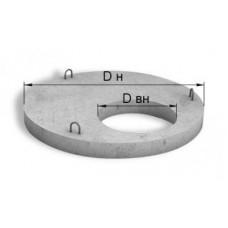 Плита перекрытия ПП 7-1